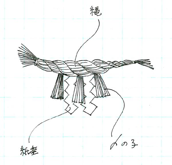 shimenawa-2.jpg